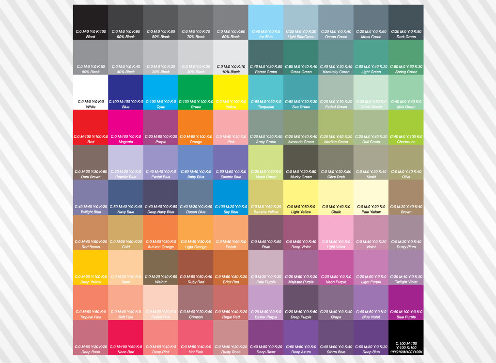 Pantone Color Chart Cmyk cmyk color chart related keywords ...